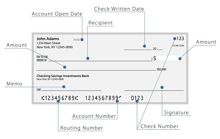 routing numbers for wells fargo
